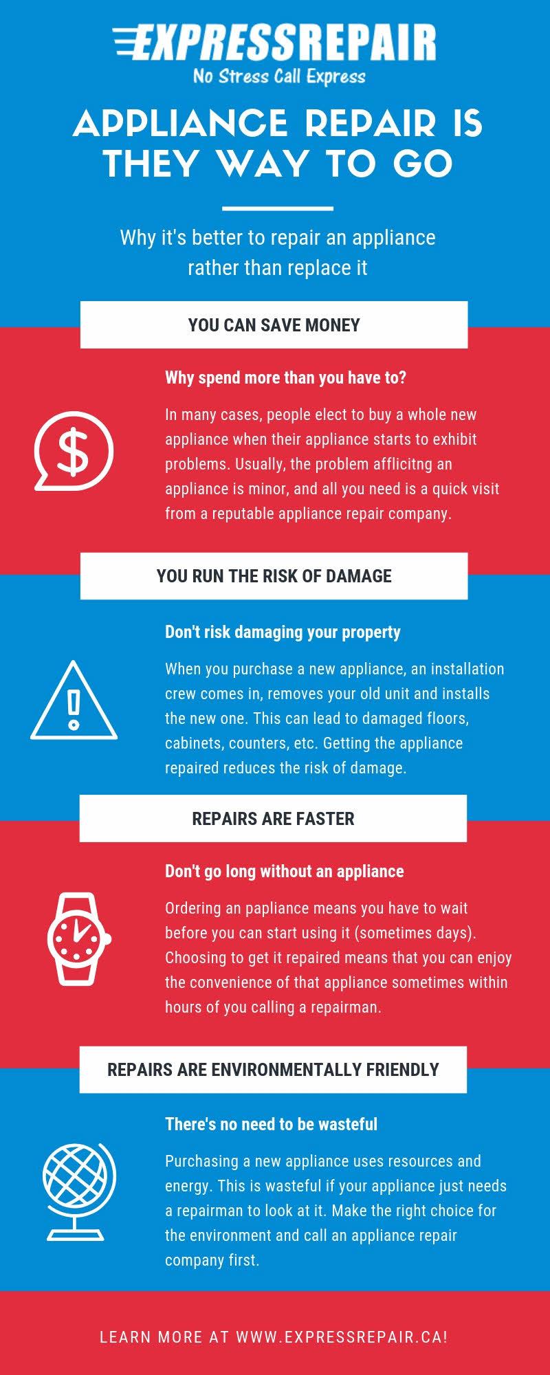 repair or replace appliances toronto