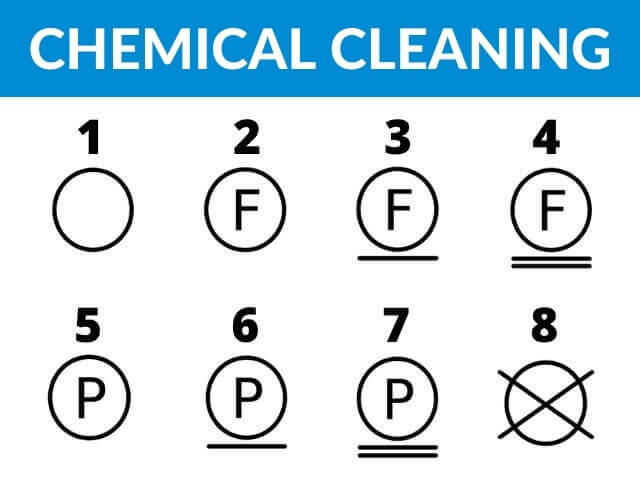 chemical cleaning symbols